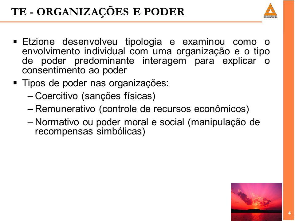 4 4 TE - ORGANIZAÇÕES E PODER Etzione desenvolveu tipologia e examinou como o envolvimento individual com uma organização e o tipo de poder predominan