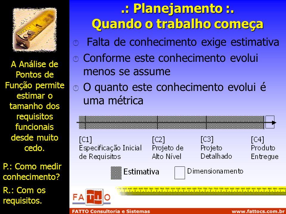 .: Planejamento :. Quando o trabalho começa Falta de conhecimento exige estimativa Conforme este conhecimento evolui menos se assume O quanto este con