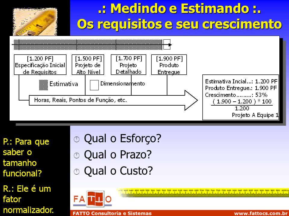 .: Medindo e Estimando :. Os requisitos e seu crescimento P.: Para que saber o tamanho funcional? R.: Ele é um fator normalizador. Qual o Esforço? Qua