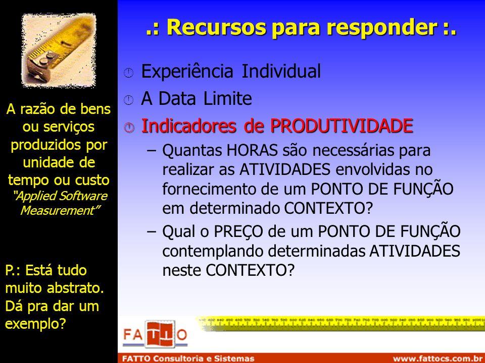 .: Recursos para responder :. Experiência Individual A Data Limite Indicadores de PRODUTIVIDADE Indicadores de PRODUTIVIDADE –Quantas HORAS são necess