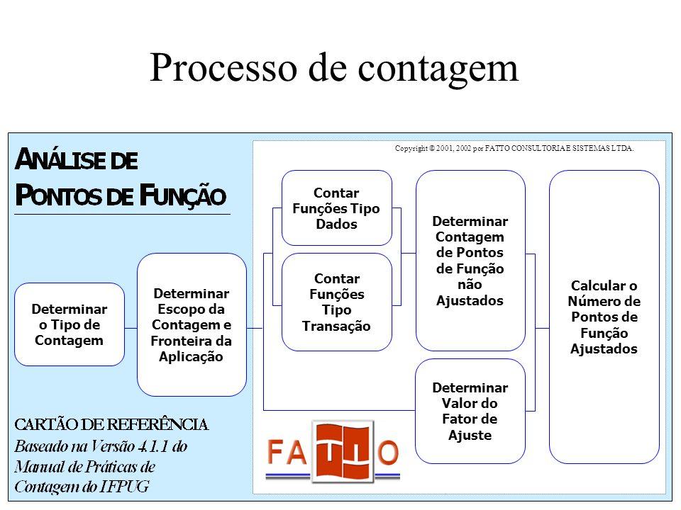 FATTO Consultoria e Sistemas www.fattocs.com.br 40 Determinar o Tipo de Contagem Determinar Escopo da Contagem e Fronteira da Aplicação Contar Funções