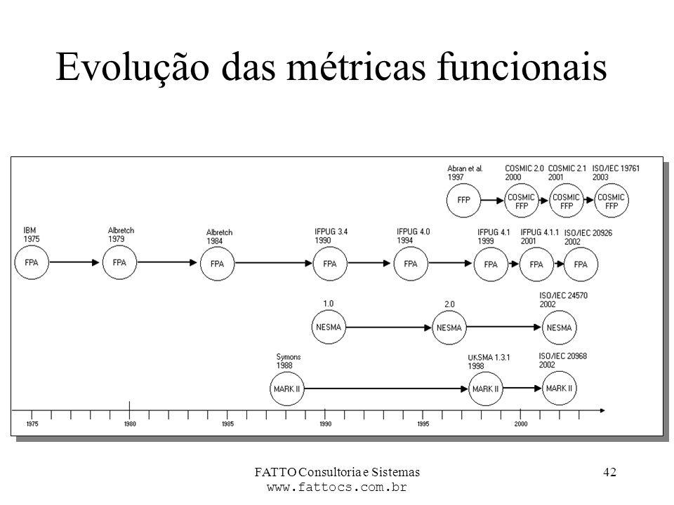 FATTO Consultoria e Sistemas www.fattocs.com.br 42 Evolução das métricas funcionais