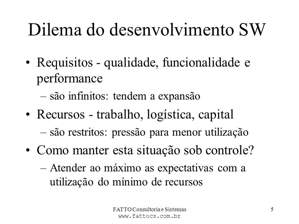 FATTO Consultoria e Sistemas www.fattocs.com.br 5 Dilema do desenvolvimento SW Requisitos - qualidade, funcionalidade e performance –são infinitos: te