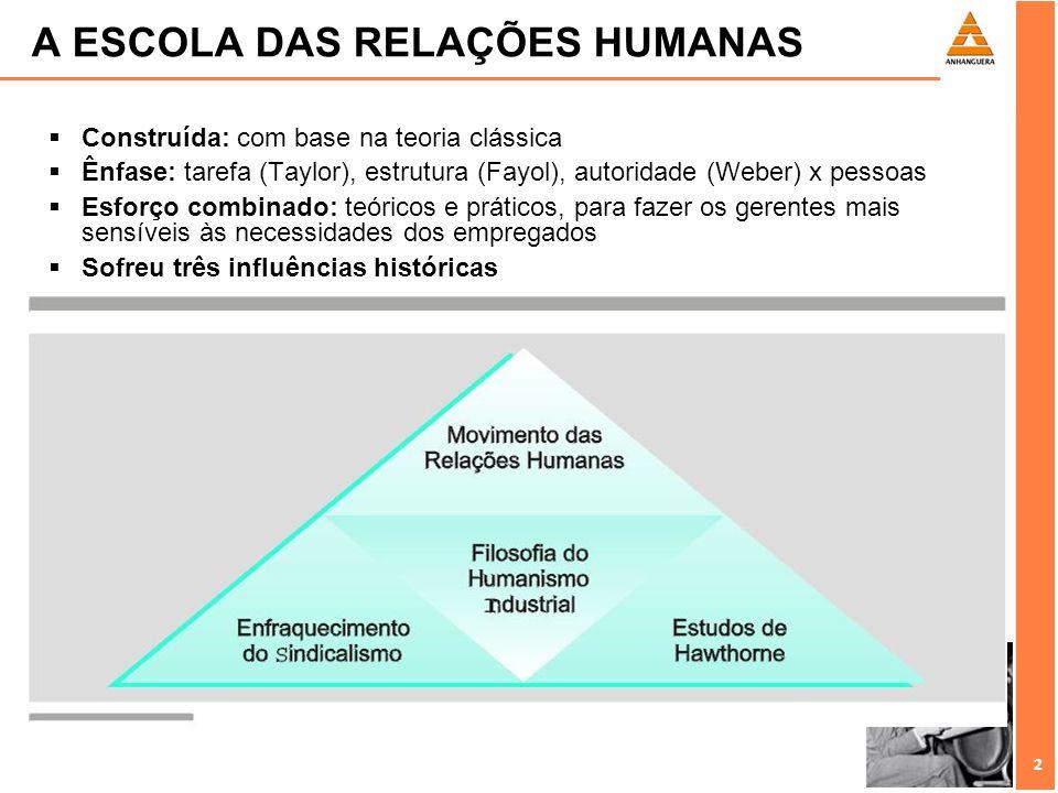 2 2 A ESCOLA DAS RELAÇÕES HUMANAS Construída: com base na teoria clássica Ênfase: tarefa (Taylor), estrutura (Fayol), autoridade (Weber) x pessoas Esf