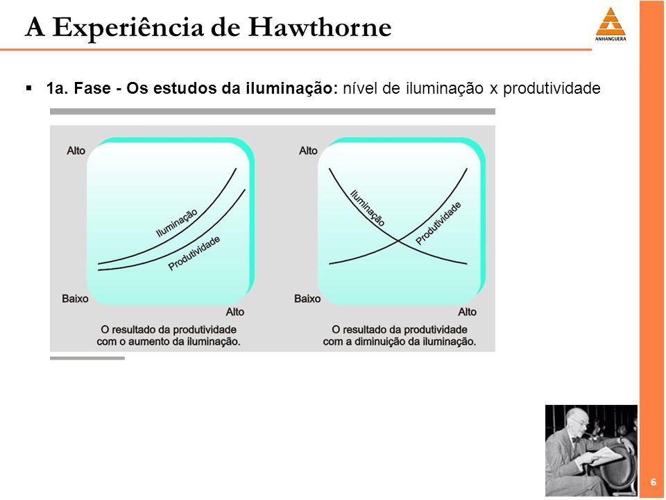 7 7 A Experiência de Hawthorne 2a Fase : Com a introdução de novas variáveis independentes (horários de descanso, lanches, reduções no período de trabalho, sistema de pagamento) buscava-se identificar aquela que mais se relacionava com a produtividade.