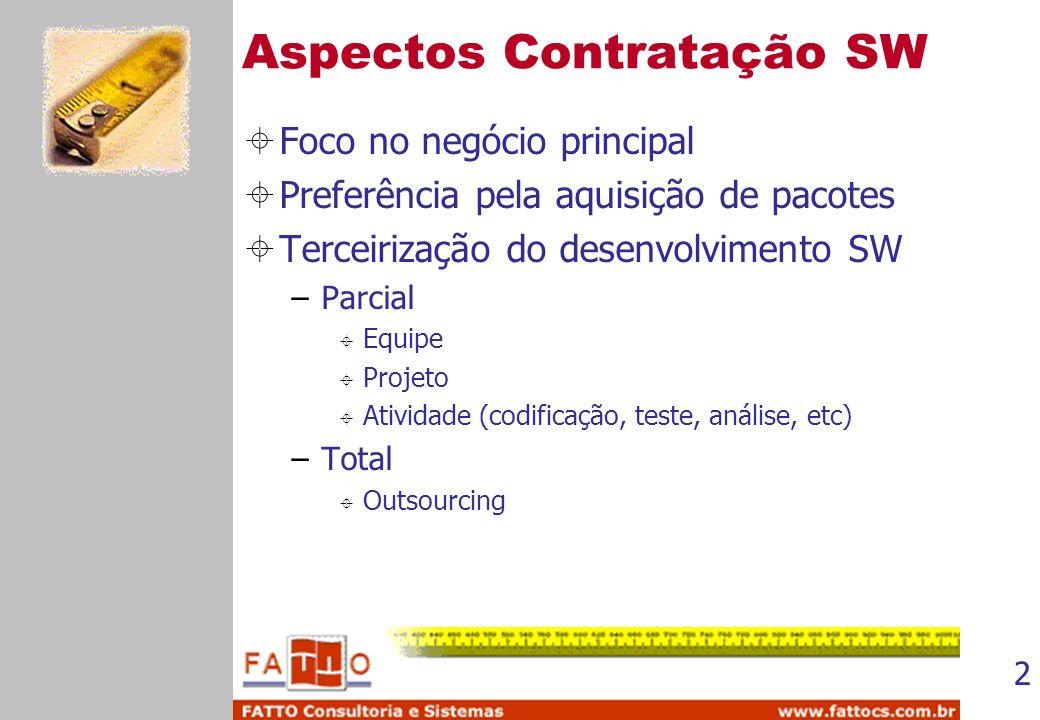 2 Aspectos Contratação SW Foco no negócio principal Preferência pela aquisição de pacotes Terceirização do desenvolvimento SW –Parcial Equipe Projeto