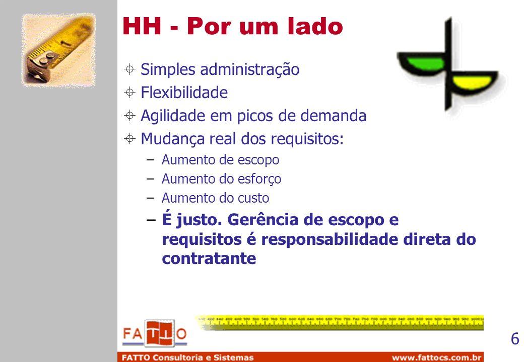 6 HH - Por um lado Simples administração Flexibilidade Agilidade em picos de demanda Mudança real dos requisitos: –Aumento de escopo –Aumento do esfor