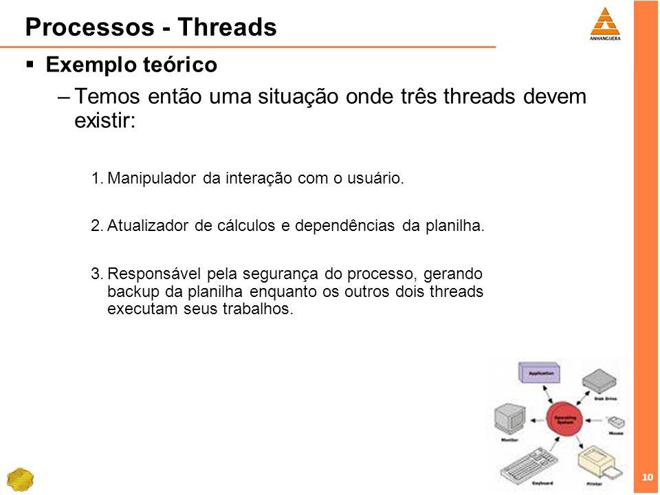 10 Processos - Threads Exemplo teórico –Temos então uma situação onde três threads devem existir: 1.Manipulador da interação com o usuário. 2.Atualiza