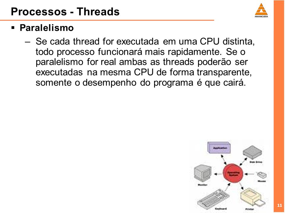 11 Processos - Threads Paralelismo –Se cada thread for executada em uma CPU distinta, todo processo funcionará mais rapidamente. Se o paralelismo for