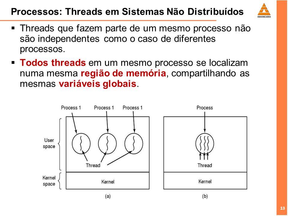 13 Processos: Threads em Sistemas Não Distribuídos Threads que fazem parte de um mesmo processo não são independentes como o caso de diferentes proces