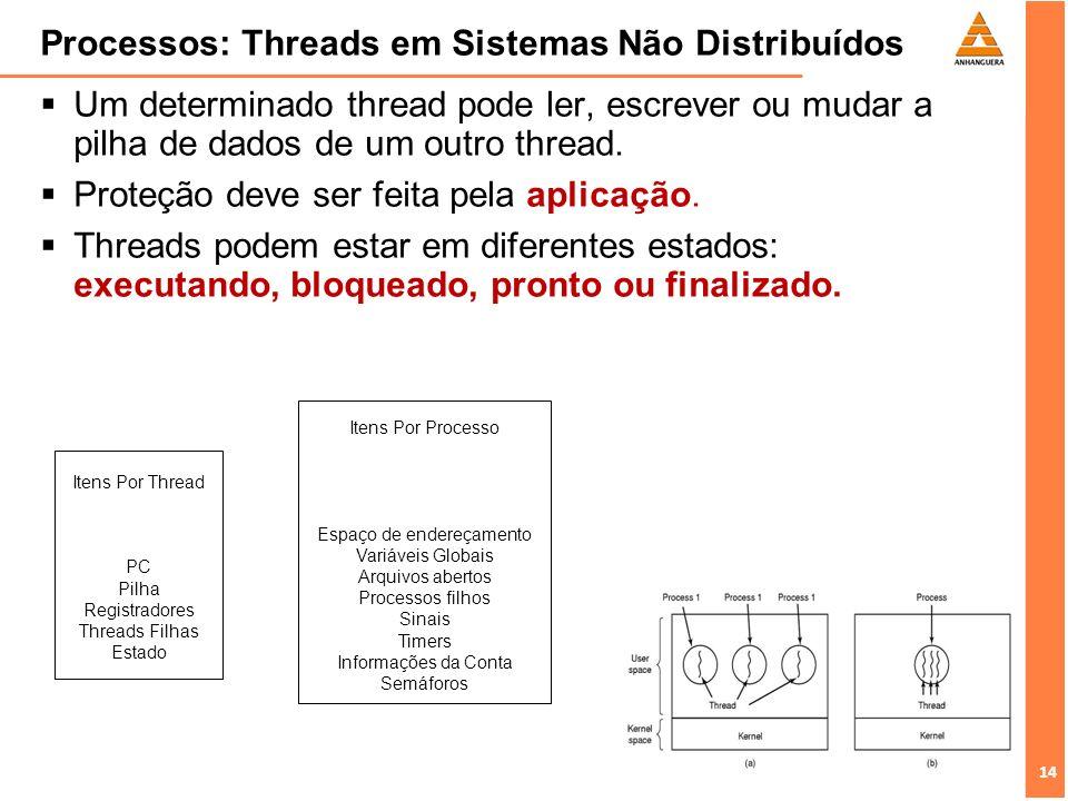 14 Processos: Threads em Sistemas Não Distribuídos Um determinado thread pode ler, escrever ou mudar a pilha de dados de um outro thread. Proteção dev