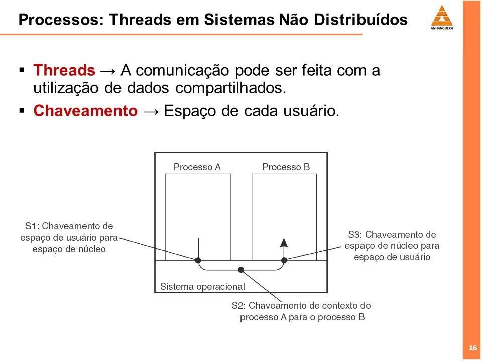 16 Processos: Threads em Sistemas Não Distribuídos Threads A comunicação pode ser feita com a utilização de dados compartilhados. Chaveamento Espaço d