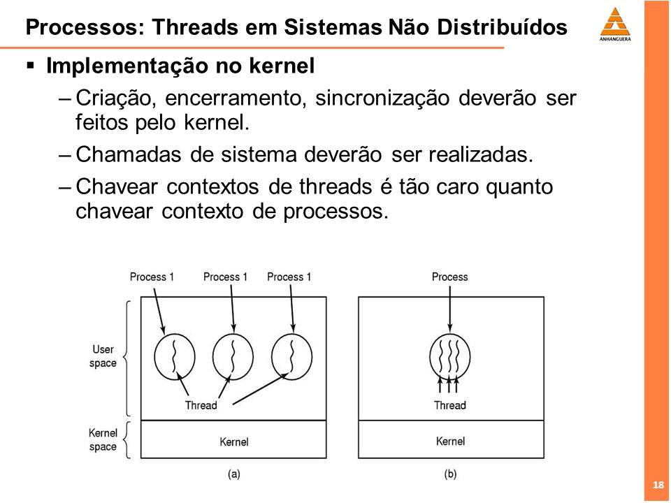 18 Processos: Threads em Sistemas Não Distribuídos Implementação no kernel –Criação, encerramento, sincronização deverão ser feitos pelo kernel. –Cham