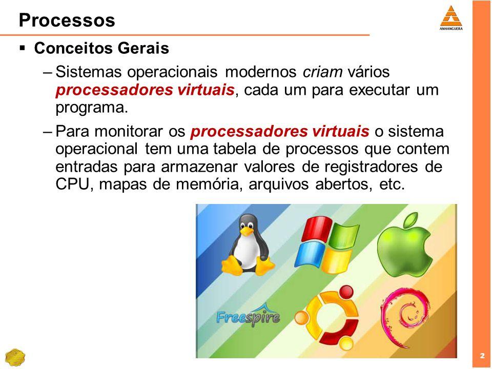 2 2 Processos Conceitos Gerais –Sistemas operacionais modernos criam vários processadores virtuais, cada um para executar um programa. –Para monitorar