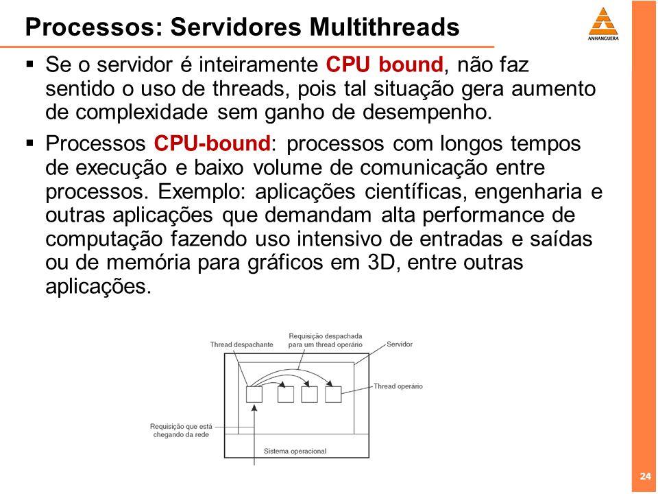 24 Processos: Servidores Multithreads Se o servidor é inteiramente CPU bound, não faz sentido o uso de threads, pois tal situação gera aumento de comp