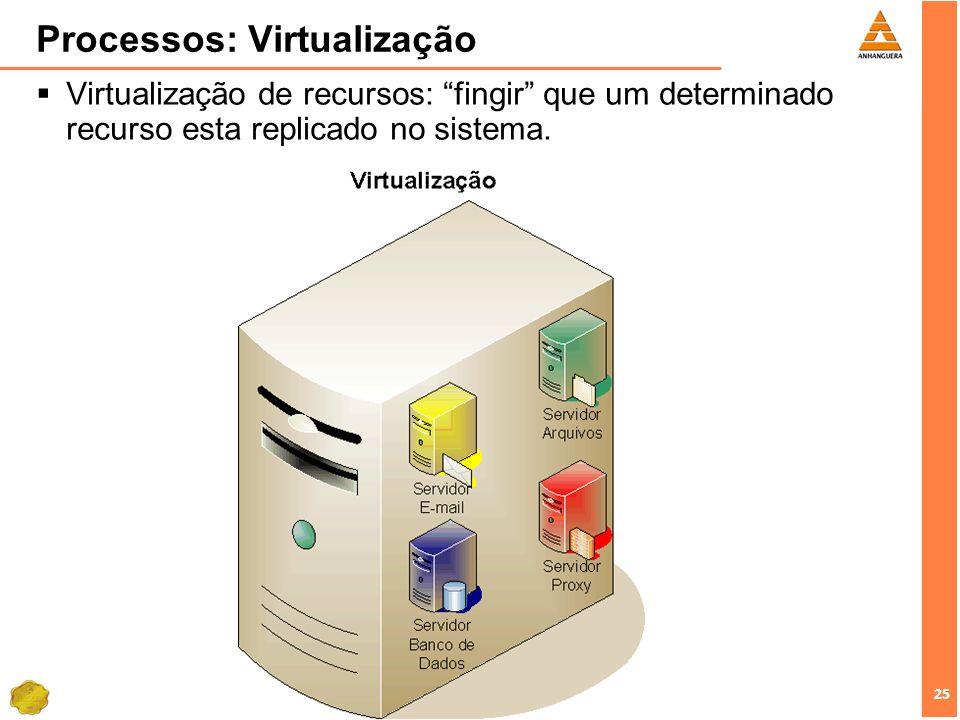 25 Processos: Virtualização Virtualização de recursos: fingir que um determinado recurso esta replicado no sistema.