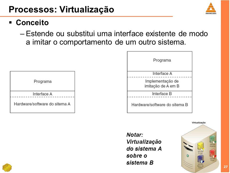 27 Processos: Virtualização Conceito –Estende ou substitui uma interface existente de modo a imitar o comportamento de um outro sistema. Notar: Virtua