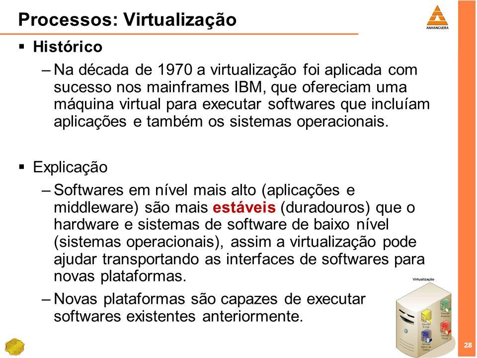 28 Processos: Virtualização Histórico –Na década de 1970 a virtualização foi aplicada com sucesso nos mainframes IBM, que ofereciam uma máquina virtua