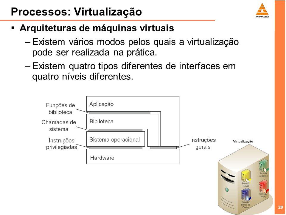 29 Processos: Virtualização Arquiteturas de máquinas virtuais –Existem vários modos pelos quais a virtualização pode ser realizada na prática. –Existe