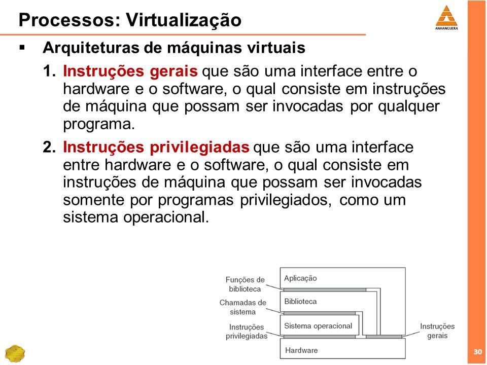 30 Processos: Virtualização Arquiteturas de máquinas virtuais 1.Instruções gerais que são uma interface entre o hardware e o software, o qual consiste