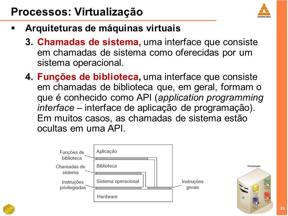 31 Processos: Virtualização Arquiteturas de máquinas virtuais 3.Chamadas de sistema, uma interface que consiste em chamadas de sistema como oferecidas