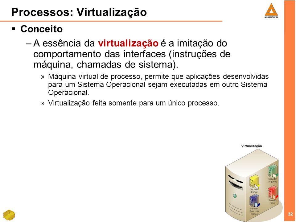 32 Processos: Virtualização Conceito –A essência da virtualização é a imitação do comportamento das interfaces (instruções de máquina, chamadas de sis