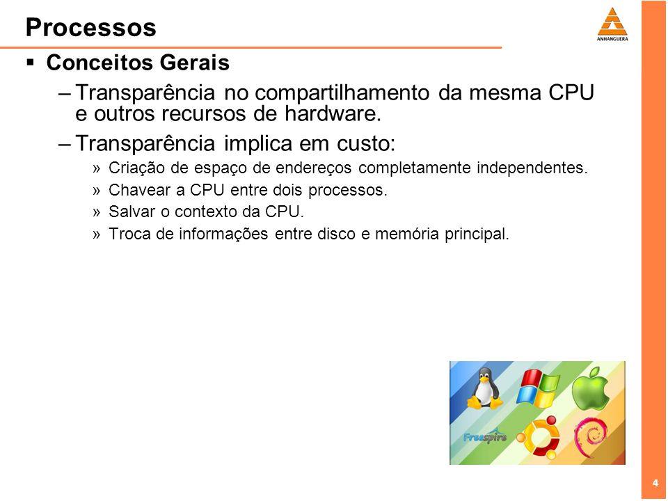 4 4 Processos Conceitos Gerais –Transparência no compartilhamento da mesma CPU e outros recursos de hardware. –Transparência implica em custo: »Criaçã