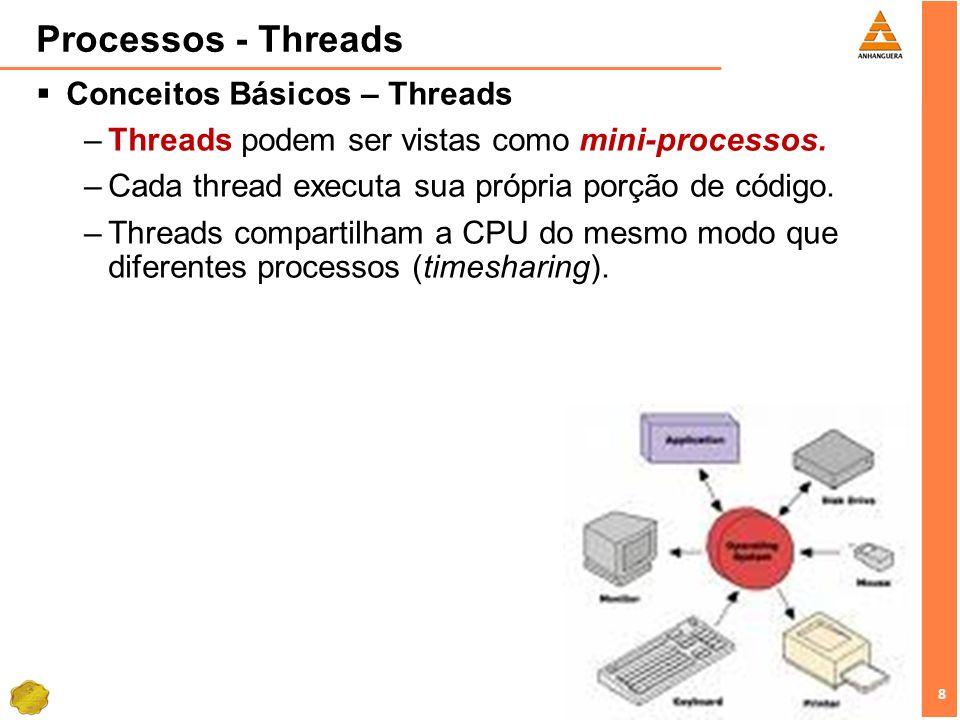 8 8 Processos - Threads Conceitos Básicos – Threads –Threads podem ser vistas como mini-processos. –Cada thread executa sua própria porção de código.