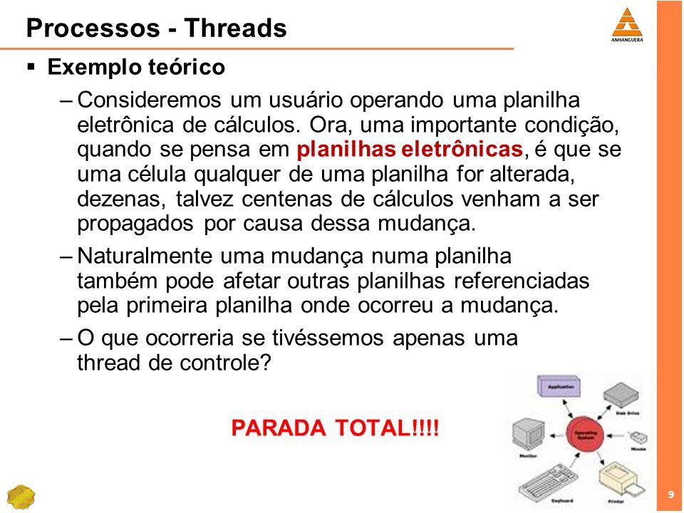 9 9 Processos - Threads Exemplo teórico –Consideremos um usuário operando uma planilha eletrônica de cálculos. Ora, uma importante condição, quando se