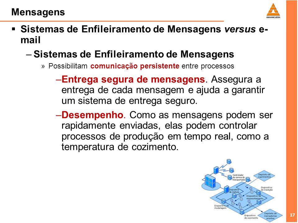 17 Mensagens Sistemas de Enfileiramento de Mensagens versus e- mail –Sistemas de Enfileiramento de Mensagens »Possibilitam comunicação persistente ent