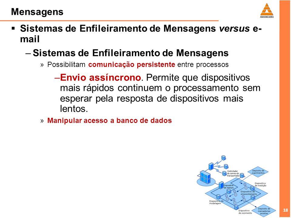 18 Mensagens Sistemas de Enfileiramento de Mensagens versus e- mail –Sistemas de Enfileiramento de Mensagens »Possibilitam comunicação persistente ent