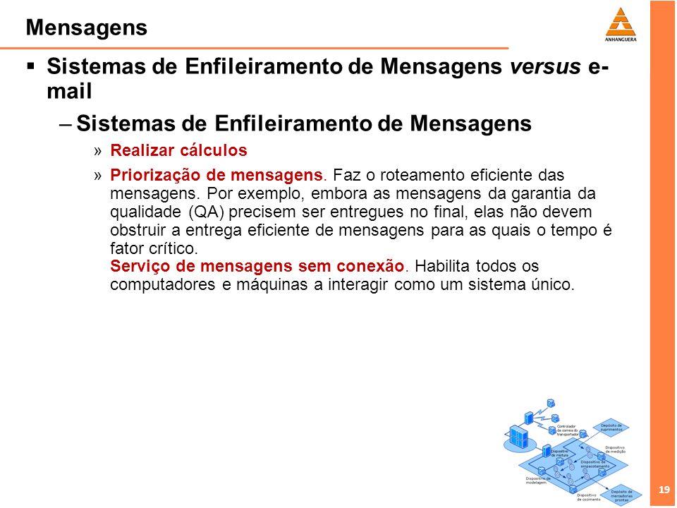 19 Mensagens Sistemas de Enfileiramento de Mensagens versus e- mail –Sistemas de Enfileiramento de Mensagens »Realizar cálculos »Priorização de mensag