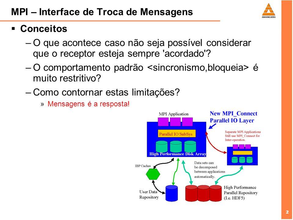 2 2 MPI – Interface de Troca de Mensagens Conceitos –O que acontece caso não seja possível considerar que o receptor esteja sempre 'acordado'? –O comp