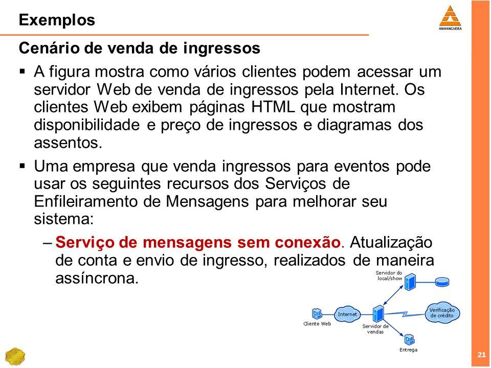 21 Exemplos Cenário de venda de ingressos A figura mostra como vários clientes podem acessar um servidor Web de venda de ingressos pela Internet. Os c