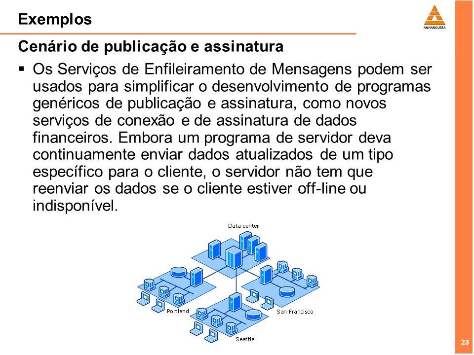 23 Cenário de publicação e assinatura Os Serviços de Enfileiramento de Mensagens podem ser usados para simplificar o desenvolvimento de programas gené