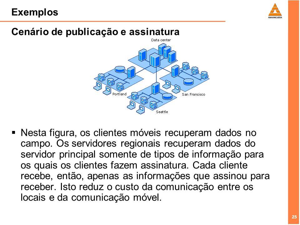25 Exemplos Cenário de publicação e assinatura Nesta figura, os clientes móveis recuperam dados no campo. Os servidores regionais recuperam dados do s