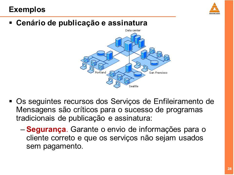 28 Exemplos Cenário de publicação e assinatura Os seguintes recursos dos Serviços de Enfileiramento de Mensagens são críticos para o sucesso de progra