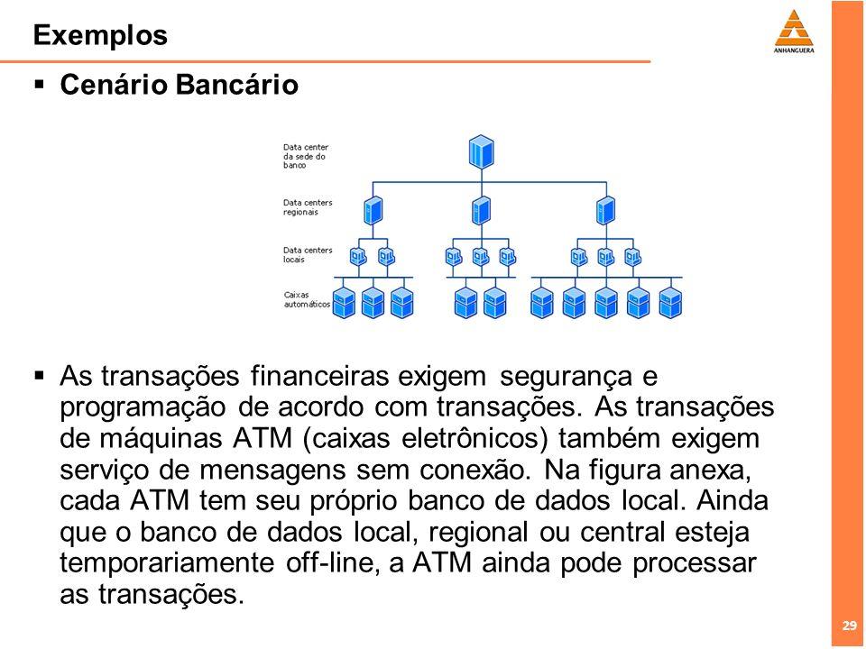 29 Exemplos Cenário Bancário As transações financeiras exigem segurança e programação de acordo com transações. As transações de máquinas ATM (caixas