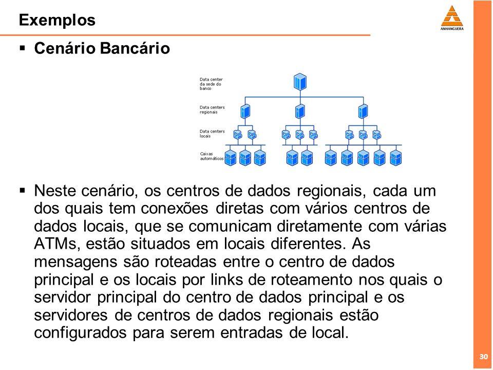 30 Exemplos Cenário Bancário Neste cenário, os centros de dados regionais, cada um dos quais tem conexões diretas com vários centros de dados locais,