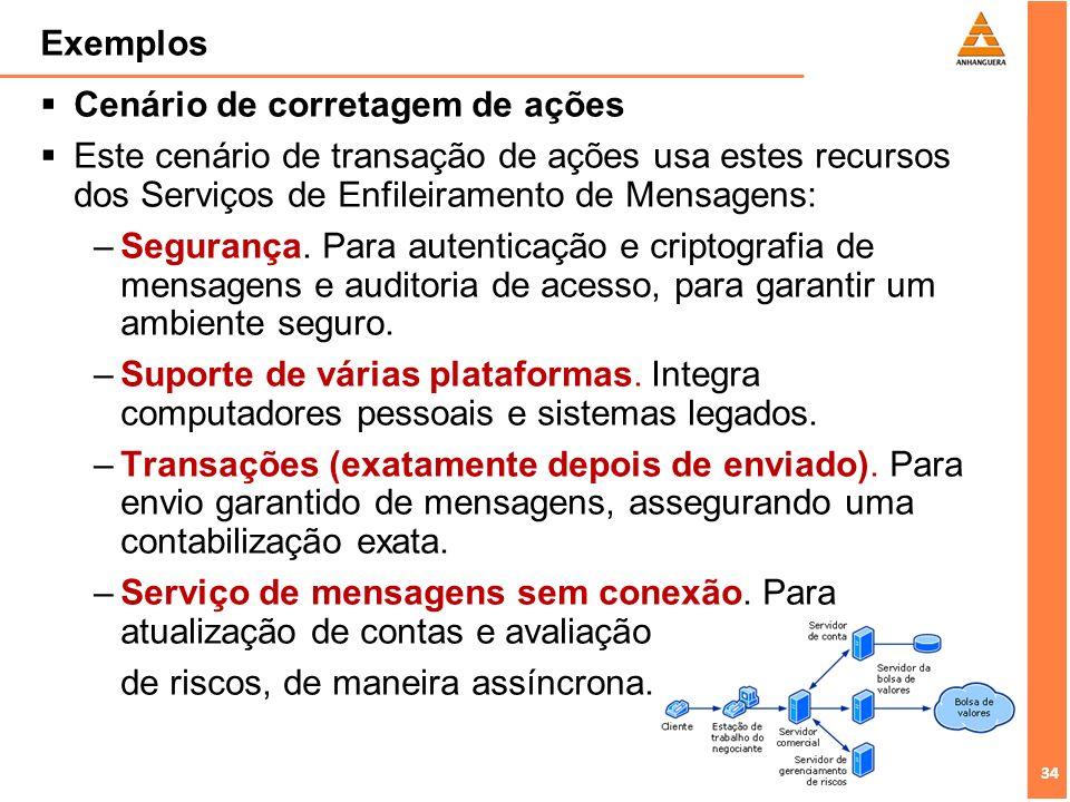 34 Exemplos Cenário de corretagem de ações Este cenário de transação de ações usa estes recursos dos Serviços de Enfileiramento de Mensagens: –Seguran