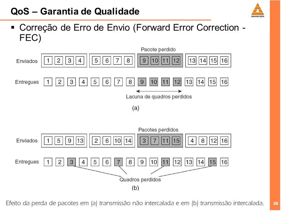 38 QoS – Garantia de Qualidade Correção de Erro de Envio (Forward Error Correction - FEC)