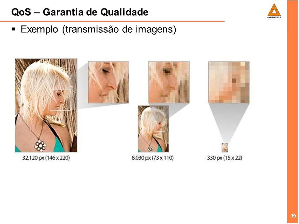 39 QoS – Garantia de Qualidade Exemplo (transmissão de imagens)