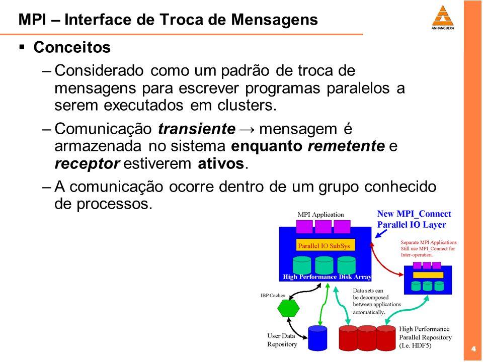 4 4 MPI – Interface de Troca de Mensagens Conceitos –Considerado como um padrão de troca de mensagens para escrever programas paralelos a serem execut