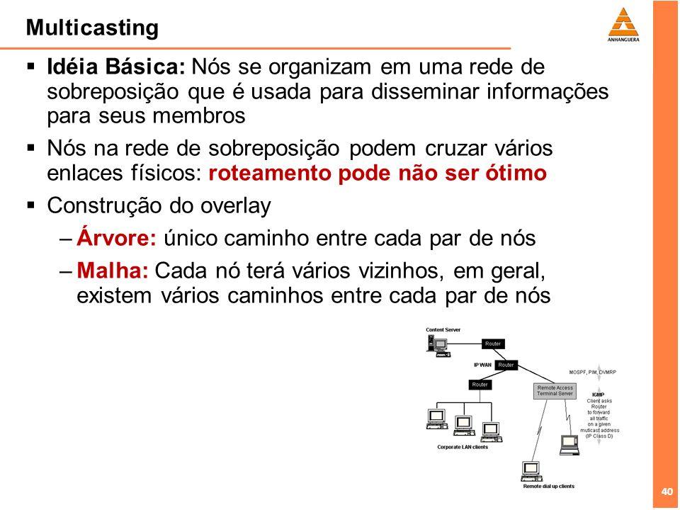 40 Multicasting Idéia Básica: Nós se organizam em uma rede de sobreposição que é usada para disseminar informações para seus membros Nós na rede de so