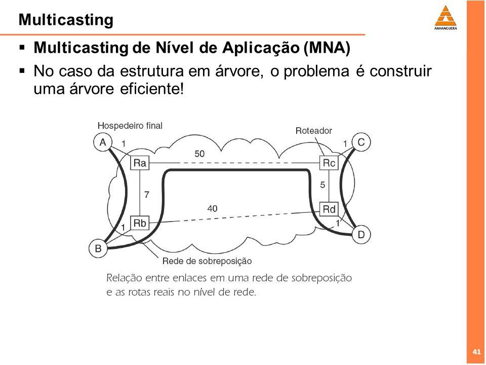 41 Multicasting Multicasting de Nível de Aplicação (MNA) No caso da estrutura em árvore, o problema é construir uma árvore eficiente!