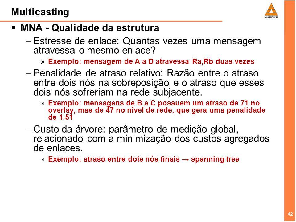 42 Multicasting MNA - Qualidade da estrutura –Estresse de enlace: Quantas vezes uma mensagem atravessa o mesmo enlace? »Exemplo: mensagem de A a D atr