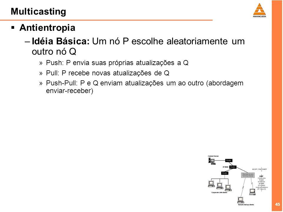 45 Multicasting Antientropia –Idéia Básica: Um nó P escolhe aleatoriamente um outro nó Q »Push: P envia suas próprias atualizações a Q »Pull: P recebe