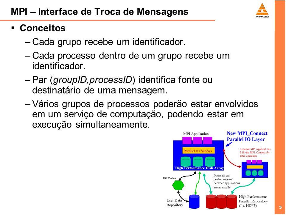 5 5 MPI – Interface de Troca de Mensagens Conceitos –Cada grupo recebe um identificador. –Cada processo dentro de um grupo recebe um identificador. –P