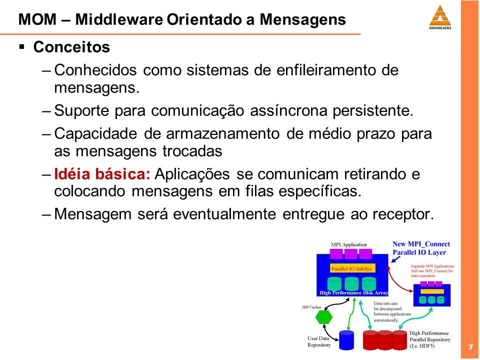 7 7 MOM – Middleware Orientado a Mensagens Conceitos –Conhecidos como sistemas de enfileiramento de mensagens. –Suporte para comunicação assíncrona pe