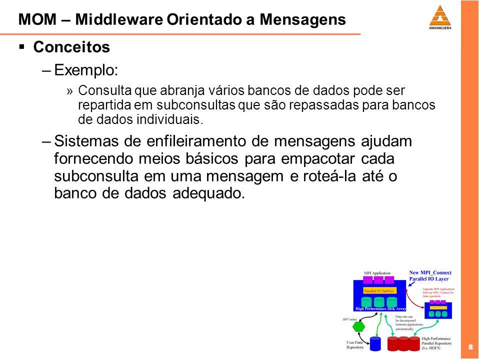 8 8 MOM – Middleware Orientado a Mensagens Conceitos –Exemplo: »Consulta que abranja vários bancos de dados pode ser repartida em subconsultas que são